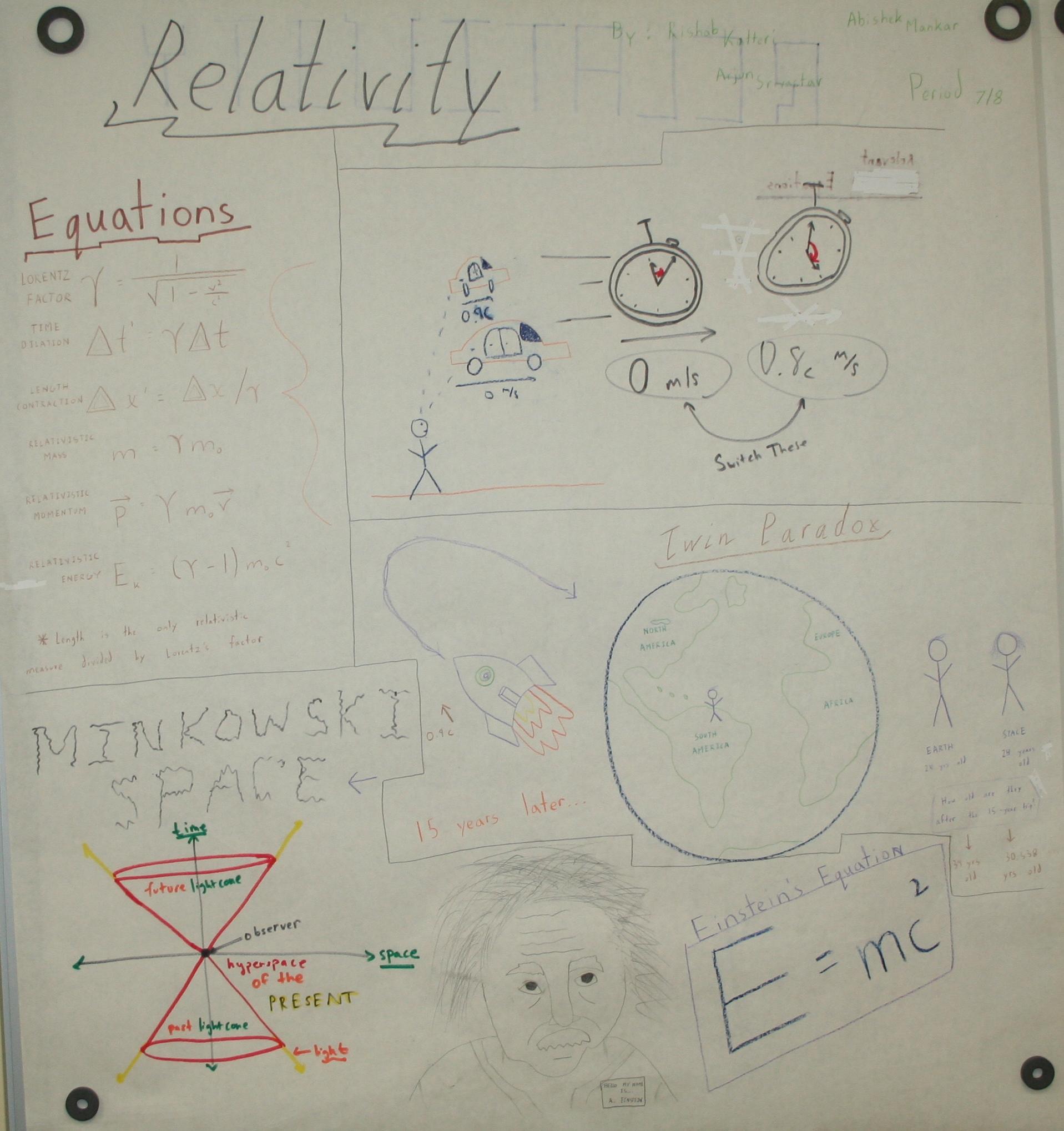 McMullen AP Physics 2